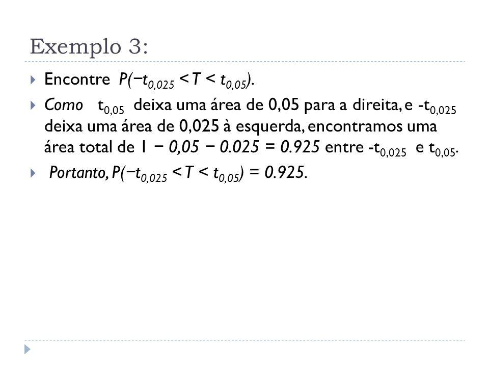 Exemplo 3:  Encontre P( − t 0,025 < T < t 0,05 ).  Como t 0,05 deixa uma área de 0,05 para a direita, e -t 0,025 deixa uma área de 0,025 à esquerda,