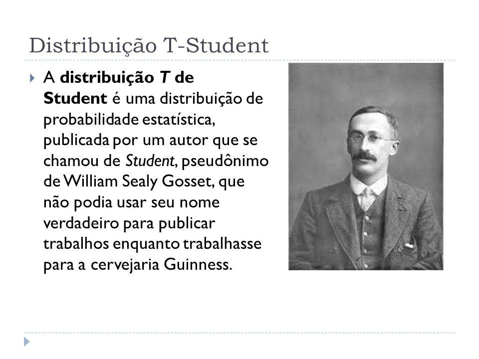 Distribuição T-Student  A distribuição T de Student é uma distribuição de probabilidade estatística, publicada por um autor que se chamou de Student,