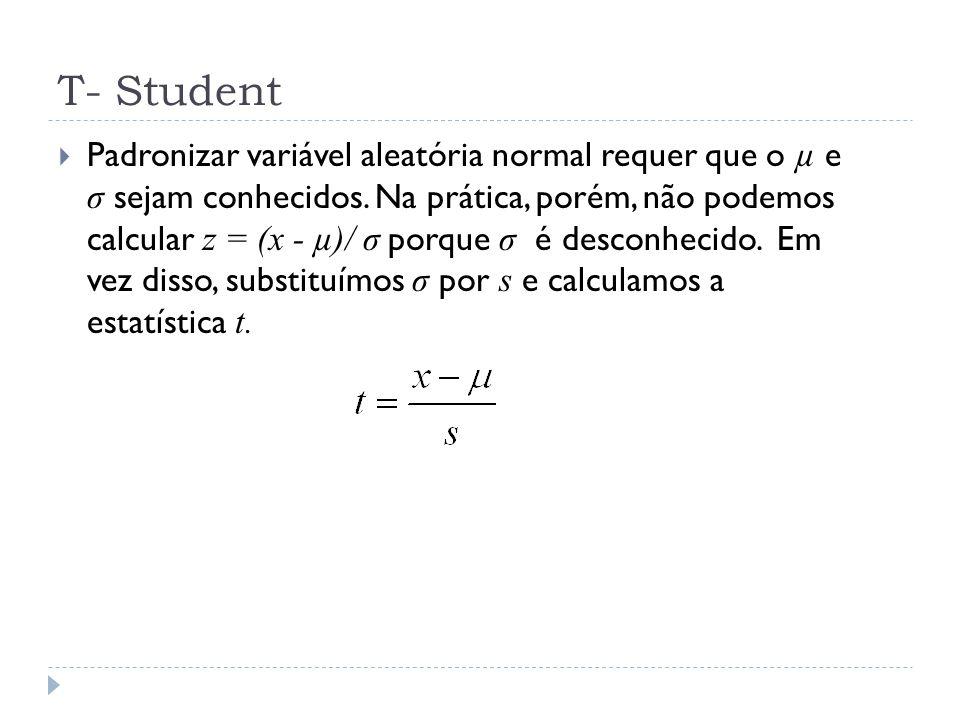 T- Student  Padronizar variável aleatória normal requer que o µ e σ sejam conhecidos. Na prática, porém, não podemos calcular z = (x - µ)/ σ porque σ