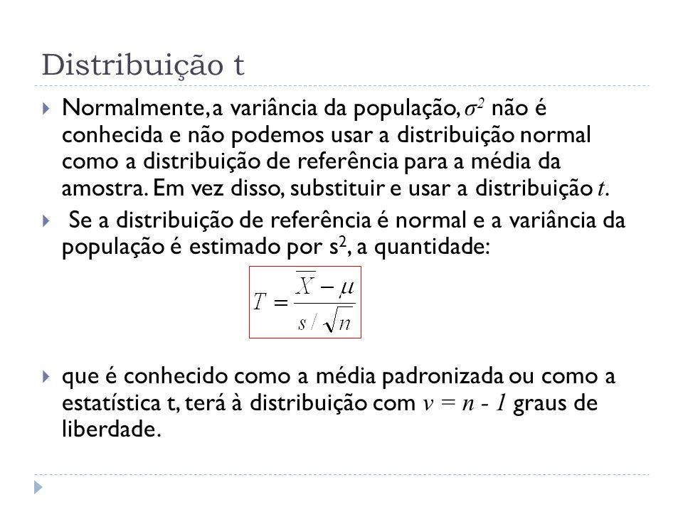 Distribuição t  Normalmente, a variância da população, σ 2 não é conhecida e não podemos usar a distribuição normal como a distribuição de referência