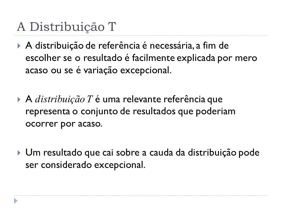 A Distribuição T  A distribuição de referência é necessária, a fim de escolher se o resultado é facilmente explicada por mero acaso ou se é variação