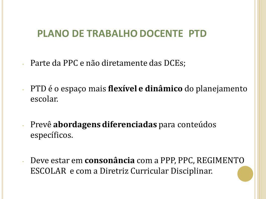 PLANO DE TRABALHO DOCENTE PTD - Parte da PPC e não diretamente das DCEs; - PTD é o espaço mais flexível e dinâmico do planejamento escolar. - Prevê ab