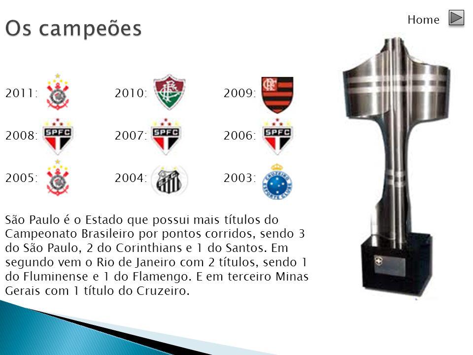 Home 2011: 2010: 2009: 2008: 2007: 2006: 2005: 2004: 2003: São Paulo é o Estado que possui mais títulos do Campeonato Brasileiro por pontos corridos,