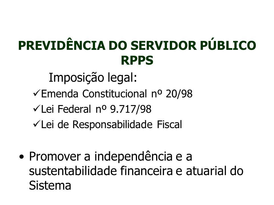 PREVIDÊNCIA DO SERVIDOR PÚBLICO RPPS Imposição legal: Emenda Constitucional nº 20/98 Lei Federal nº 9.717/98 Lei de Responsabilidade Fiscal Promover a