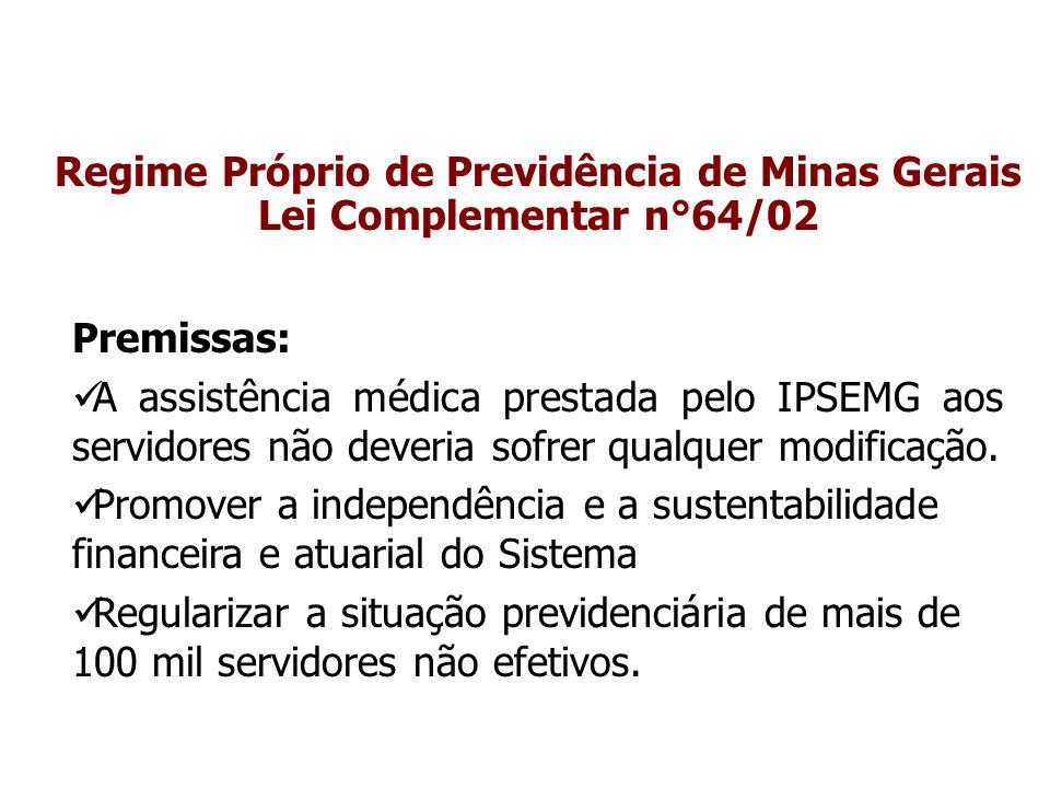 Regime Próprio de Previdência de Minas Gerais Lei Complementar n°64/02 Premissas: A assistência médica prestada pelo IPSEMG aos servidores não deveria