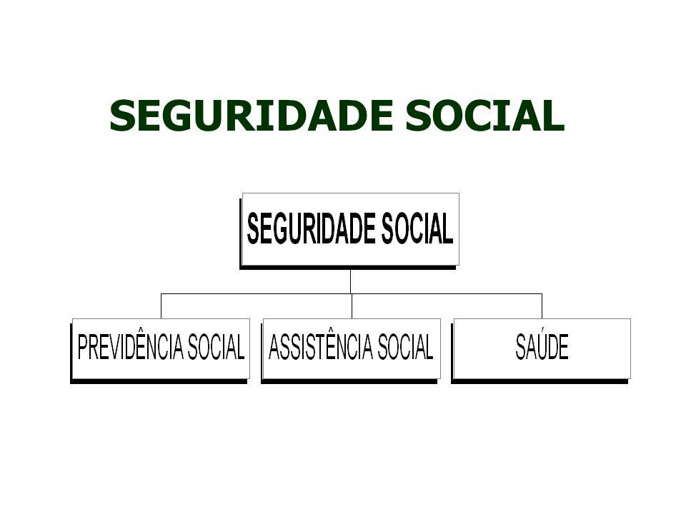 Regime Próprio de Previdência de Minas Gerais Lei Complementar n°64/02 Premissas: A assistência médica prestada pelo IPSEMG aos servidores não deveria sofrer qualquer modificação.