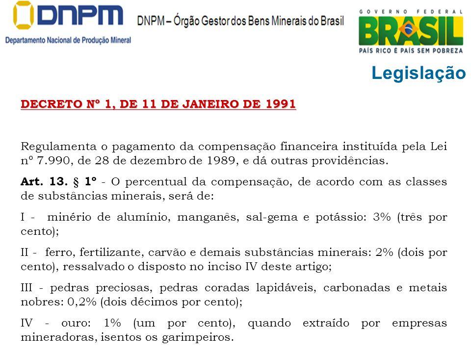 Legislação DECRETO Nº 1, DE 11 DE JANEIRO DE 1991 Regulamenta o pagamento da compensação financeira instituída pela Lei nº 7.990, de 28 de dezembro de