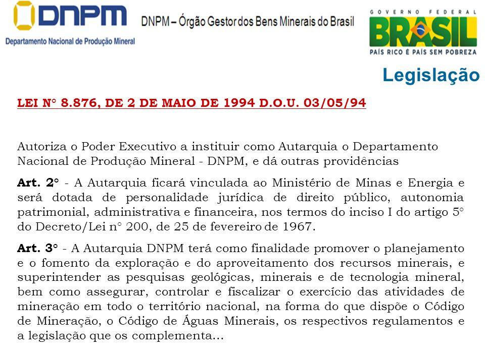 Legislação LEI N° 8.876, DE 2 DE MAIO DE 1994 D.O.U. 03/05/94 Autoriza o Poder Executivo a instituir como Autarquia o Departamento Nacional de Produçã