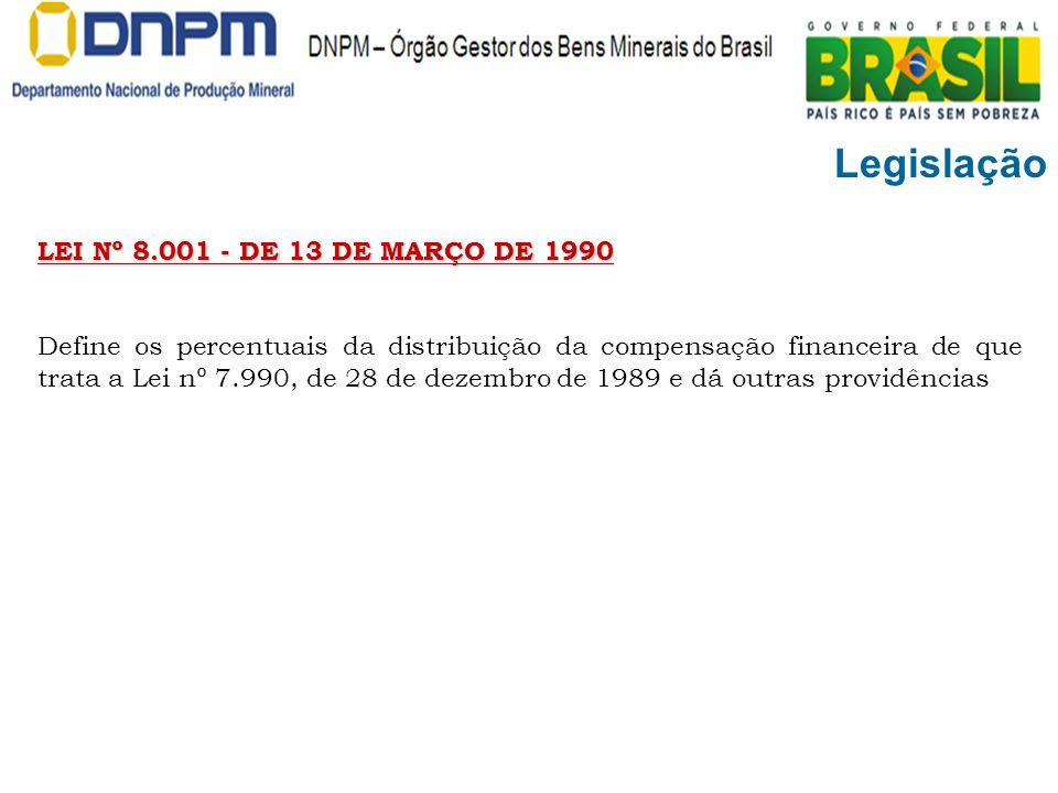 Legislação LEI Nº 8.001 - DE 13 DE MARÇO DE 1990 Define os percentuais da distribuição da compensação financeira de que trata a Lei nº 7.990, de 28 de