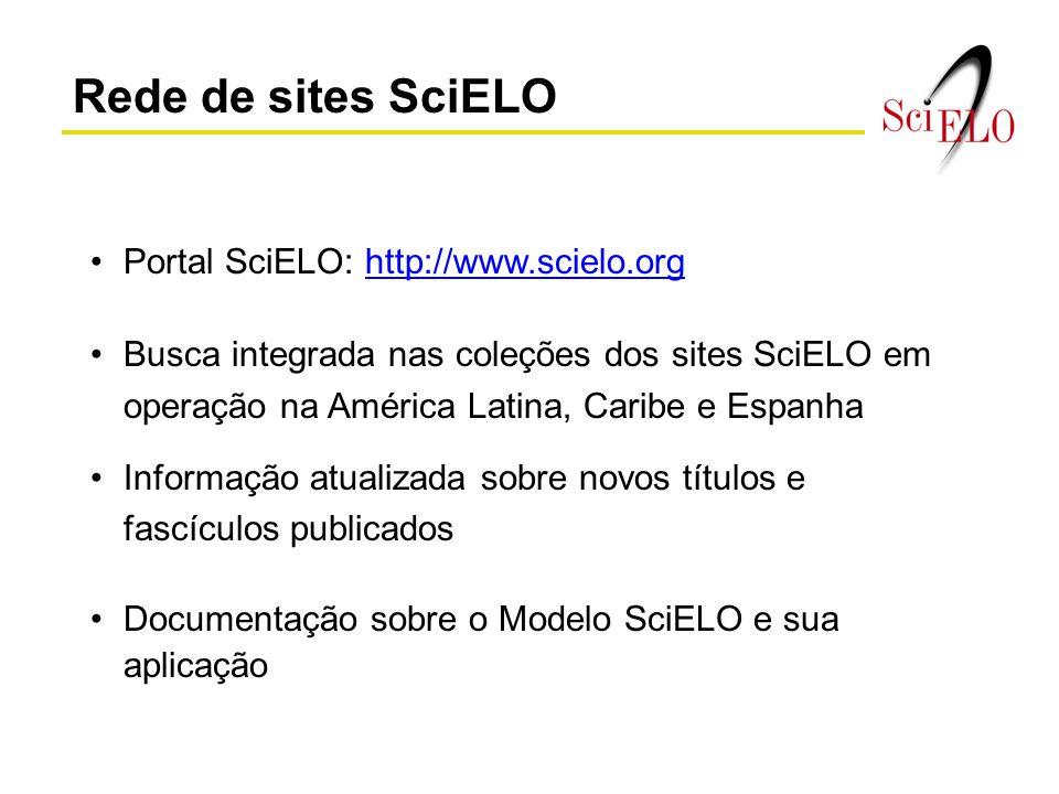 Rede de sites SciELO Portal SciELO: http://www.scielo.orghttp://www.scielo.org Busca integrada nas coleções dos sites SciELO em operação na América La