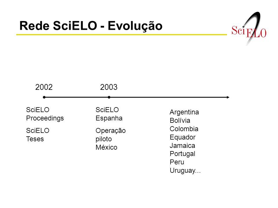 Rede SciELO - Evolução 20022003 SciELO Proceedings SciELO Teses SciELO Espanha Operação piloto México Argentina Bolívia Colombia Equador Jamaica Portu