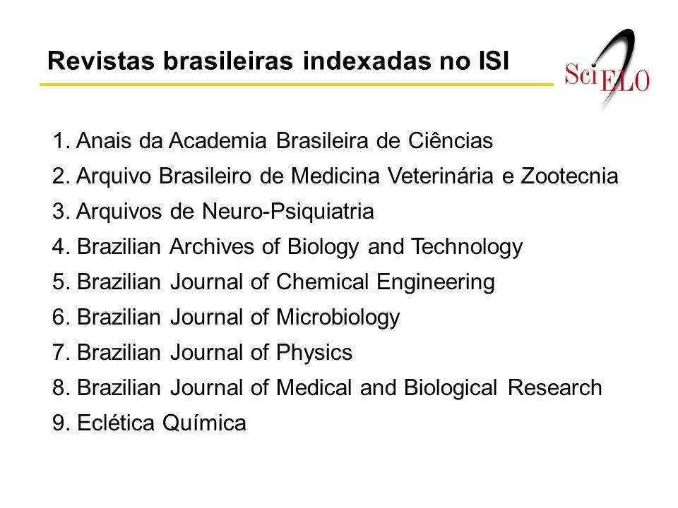 1. Anais da Academia Brasileira de Ciências 2. Arquivo Brasileiro de Medicina Veterinária e Zootecnia 3. Arquivos de Neuro-Psiquiatria 4. Brazilian Ar