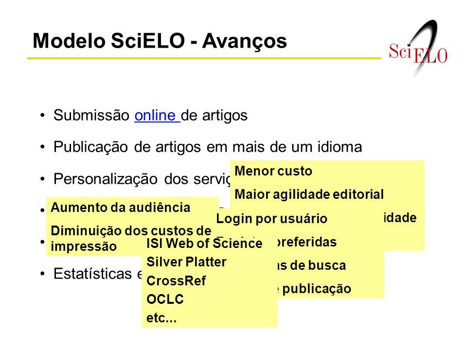 Modelo SciELO - Avanços Submissão online de artigosonline Publicação de artigos em mais de um idioma Personalização dos serviços do Portal SciELO Esta
