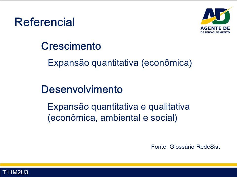T11M2U3 Referencial Crescimento Desenvolvimento Expansão quantitativa (econômica) Expansão quantitativa e qualitativa (econômica, ambiental e social)