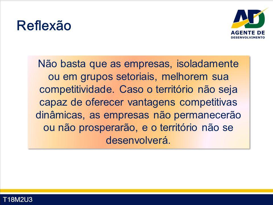 T18M2U3 Reflexão Não basta que as empresas, isoladamente ou em grupos setoriais, melhorem sua competitividade. Caso o território não seja capaz de ofe