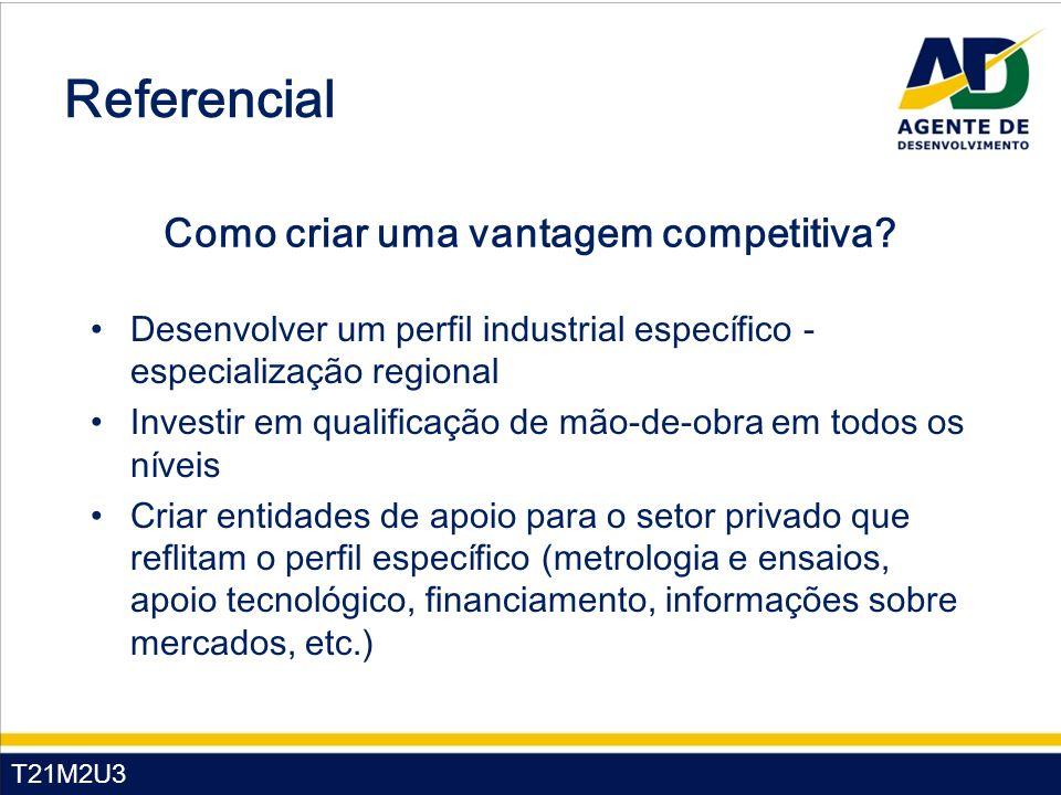 T21M2U3 Referencial Como criar uma vantagem competitiva? Desenvolver um perfil industrial específico - especialização regional Investir em qualificaçã