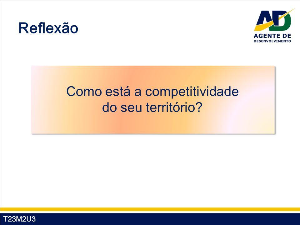T23M2U3 Reflexão Como está a competitividade do seu território? Como está a competitividade do seu território?
