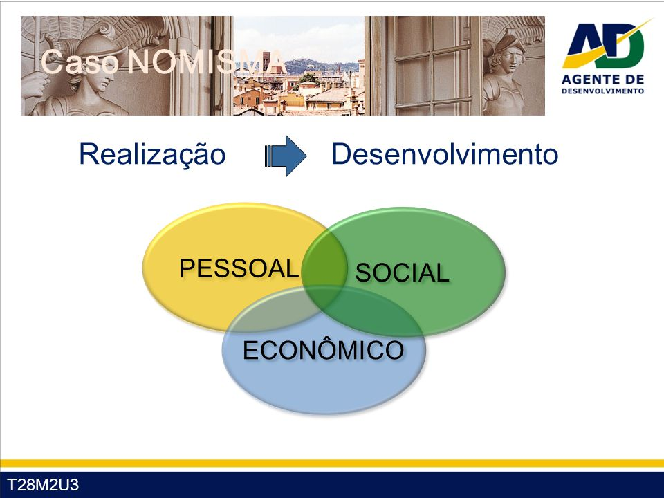 T28M2U3 Caso NOMISMA Realização Desenvolvimento PESSOAL ECONÔMICO SOCIAL