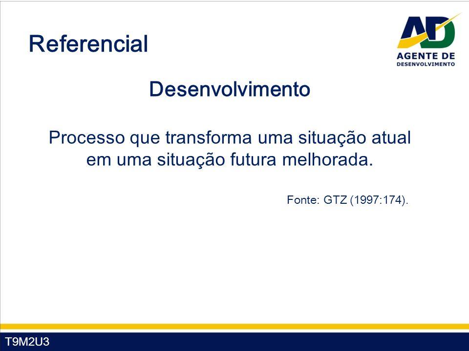 T9M2U3 Referencial Desenvolvimento Processo que transforma uma situação atual em uma situação futura melhorada. Fonte: GTZ (1997:174).
