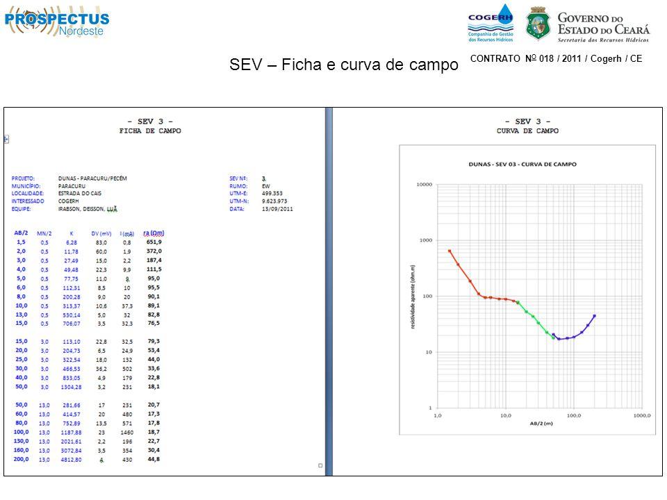 SEV – Ficha e curva de campo CONTRATO N O 018 / 2011 / Cogerh / CE