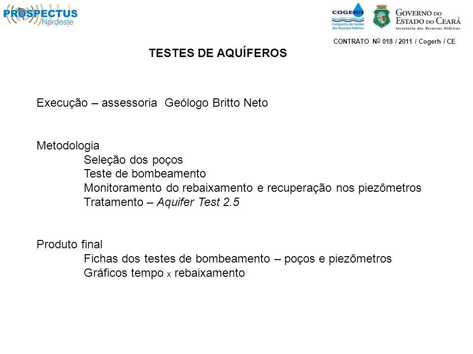 TESTES DE AQUÍFEROS Execução – assessoria Geólogo Britto Neto Metodologia Seleção dos poços Teste de bombeamento Monitoramento do rebaixamento e recup