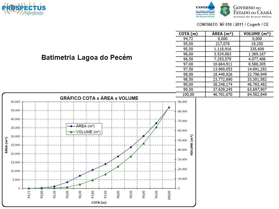 Batimetria Lagoa do Pecém CONTRATO N O 018 / 2011 / Cogerh / CE