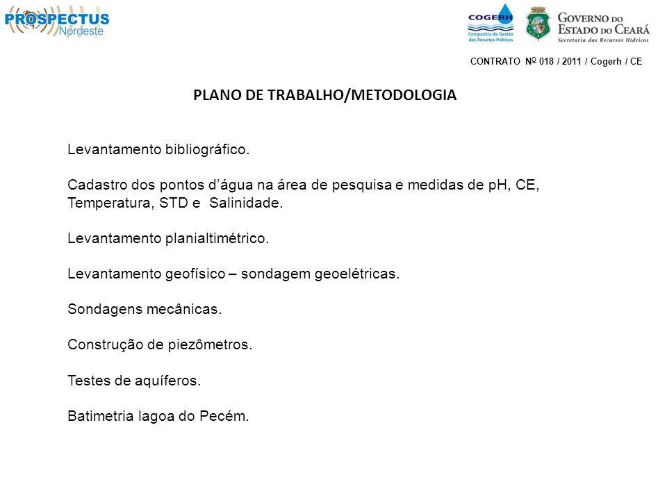 PLANO DE TRABALHO/METODOLOGIA Levantamento bibliográfico. Cadastro dos pontos d'água na área de pesquisa e medidas de pH, CE, Temperatura, STD e Salin