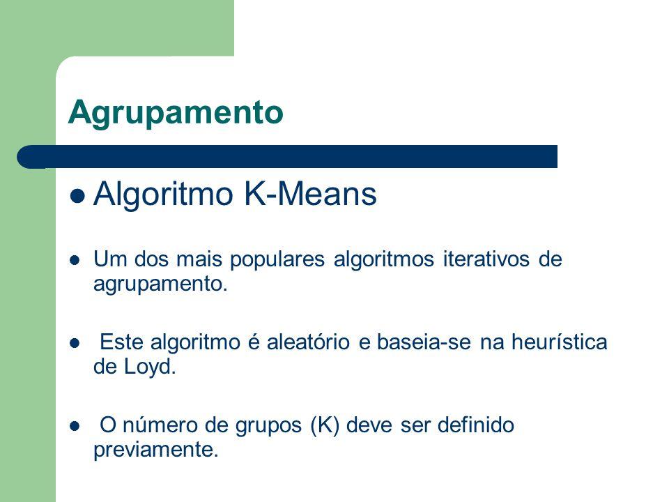 Agrupamento Algoritmo K-Means Um dos mais populares algoritmos iterativos de agrupamento.