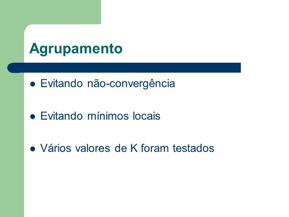 Agrupamento Evitando não-convergência Evitando mínimos locais Vários valores de K foram testados
