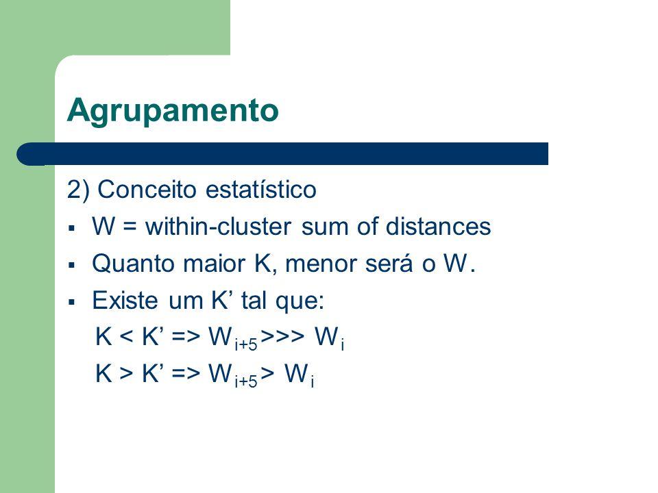 Agrupamento 2) Conceito estatístico  W = within-cluster sum of distances  Quanto maior K, menor será o W.