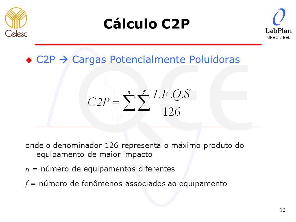 UFSC / EEL 12 Cálculo C2P u C2P  Cargas Potencialmente Poluidoras onde o denominador 126 representa o máximo produto do equipamento de maior impacto n = número de equipamentos diferentes f = número de fenômenos associados ao equipamento