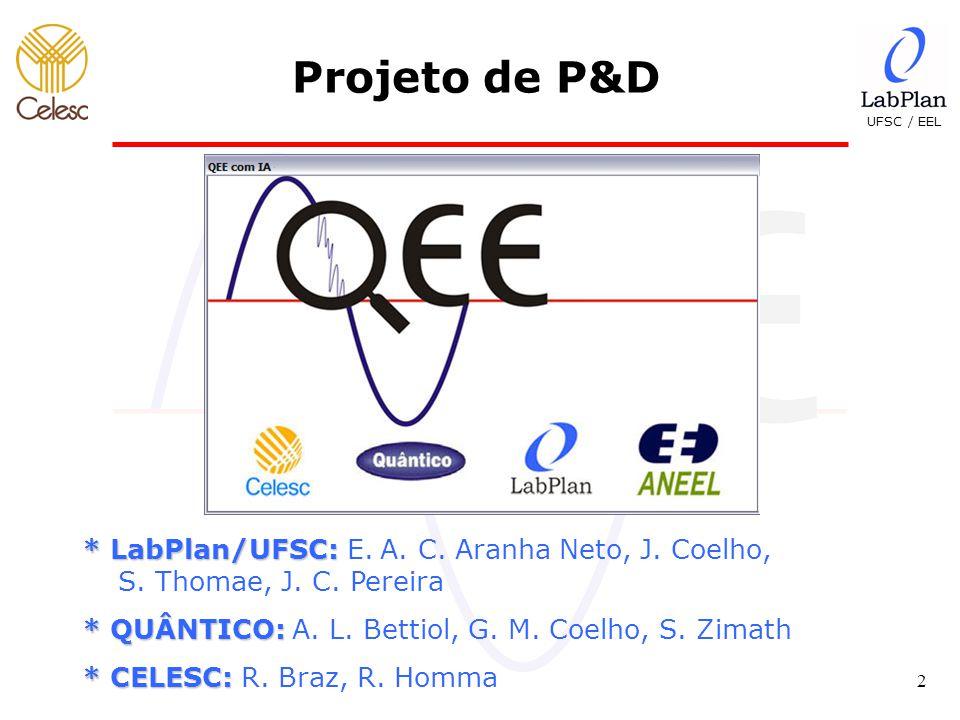 UFSC / EEL 2 Projeto de P&D * LabPlan/UFSC: * LabPlan/UFSC: E.