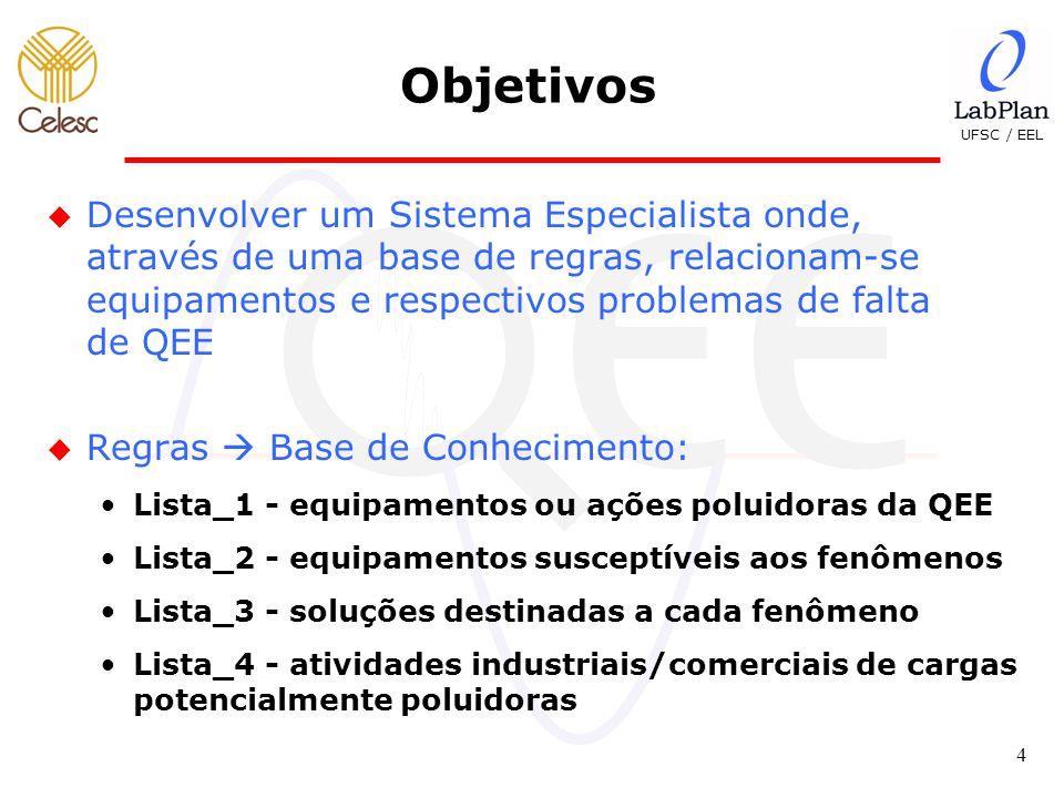 UFSC / EEL 5 Relacionamento das Listas