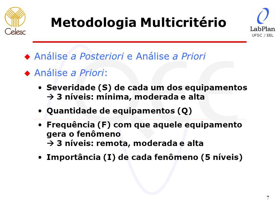 UFSC / EEL 7 Metodologia Multicritério u Análise a Posteriori e Análise a Priori u Análise a Priori: Severidade (S) de cada um dos equipamentos  3 níveis: mínima, moderada e alta Quantidade de equipamentos (Q) Frequência (F) com que aquele equipamento gera o fenômeno  3 níveis: remota, moderada e alta Importância (I) de cada fenômeno (5 níveis)