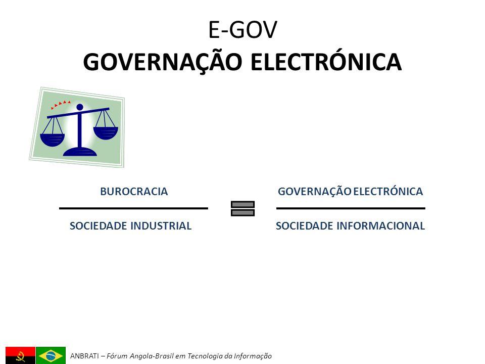 ANBRATI – Fórum Angola-Brasil em Tecnologia da Informação E-GOV GOVERNAÇÃO ELECTRÓNICA BUROCRACIA SOCIEDADE INDUSTRIALSOCIEDADE INFORMACIONAL GOVERNAÇÃO ELECTRÓNICA