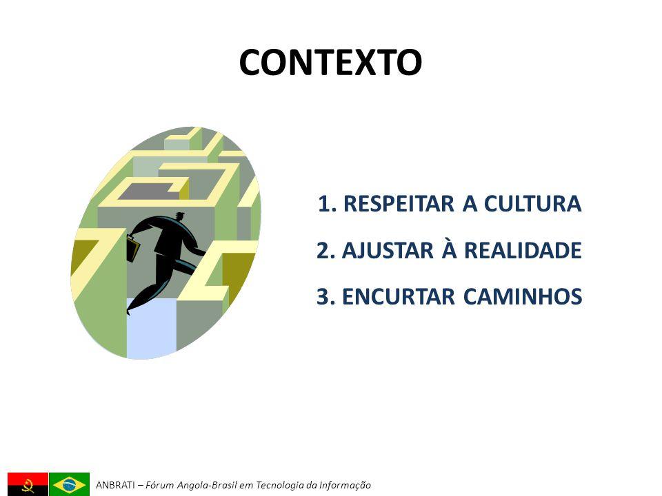 ANBRATI – Fórum Angola-Brasil em Tecnologia da Informação CONTEXTO 1.