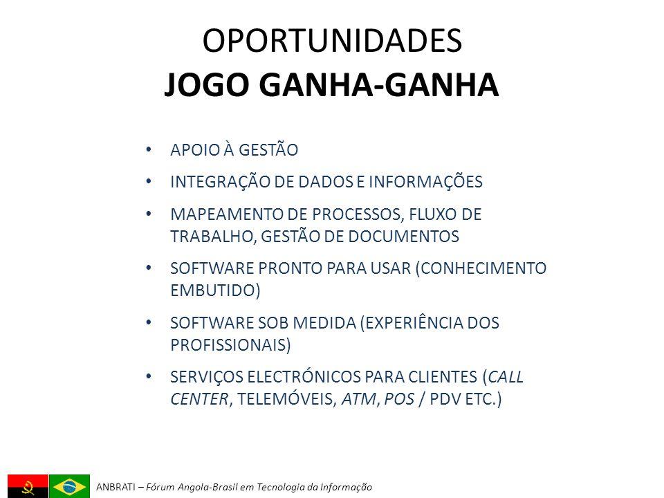 ANBRATI – Fórum Angola-Brasil em Tecnologia da Informação OPORTUNIDADES JOGO GANHA-GANHA APOIO À GESTÃO INTEGRAÇÃO DE DADOS E INFORMAÇÕES MAPEAMENTO DE PROCESSOS, FLUXO DE TRABALHO, GESTÃO DE DOCUMENTOS SOFTWARE PRONTO PARA USAR (CONHECIMENTO EMBUTIDO) SOFTWARE SOB MEDIDA (EXPERIÊNCIA DOS PROFISSIONAIS) SERVIÇOS ELECTRÓNICOS PARA CLIENTES (CALL CENTER, TELEMÓVEIS, ATM, POS / PDV ETC.)