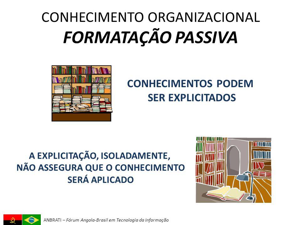 ANBRATI – Fórum Angola-Brasil em Tecnologia da Informação CONHECIMENTO ORGANIZACIONAL FORMATAÇÃO PASSIVA CONHECIMENTOS PODEM SER EXPLICITADOS A EXPLICITAÇÃO, ISOLADAMENTE, NÃO ASSEGURA QUE O CONHECIMENTO SERÁ APLICADO