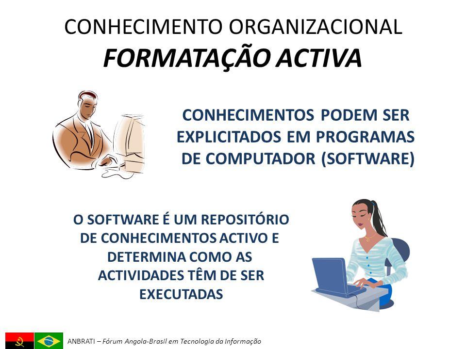 ANBRATI – Fórum Angola-Brasil em Tecnologia da Informação CONHECIMENTO ORGANIZACIONAL FORMATAÇÃO ACTIVA CONHECIMENTOS PODEM SER EXPLICITADOS EM PROGRAMAS DE COMPUTADOR (SOFTWARE) O SOFTWARE É UM REPOSITÓRIO DE CONHECIMENTOS ACTIVO E DETERMINA COMO AS ACTIVIDADES TÊM DE SER EXECUTADAS
