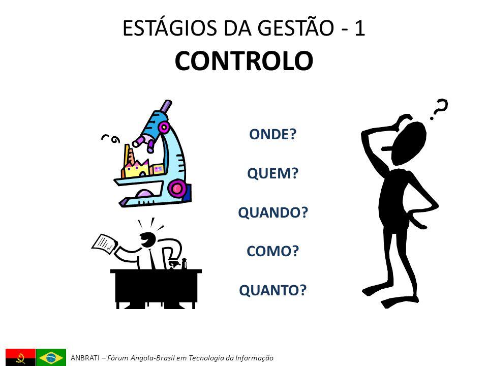 ANBRATI – Fórum Angola-Brasil em Tecnologia da Informação ESTÁGIOS DA GESTÃO - 1 CONTROLO ONDE.