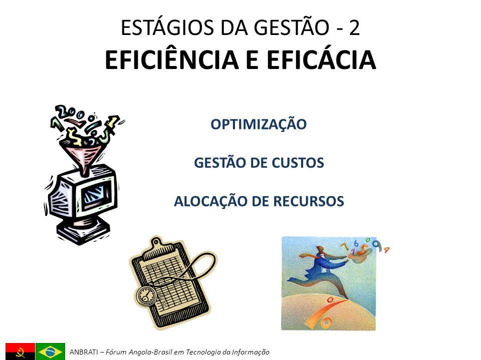 ANBRATI – Fórum Angola-Brasil em Tecnologia da Informação ESTÁGIOS DA GESTÃO - 2 EFICIÊNCIA E EFICÁCIA OPTIMIZAÇÃO GESTÃO DE CUSTOS ALOCAÇÃO DE RECURSOS