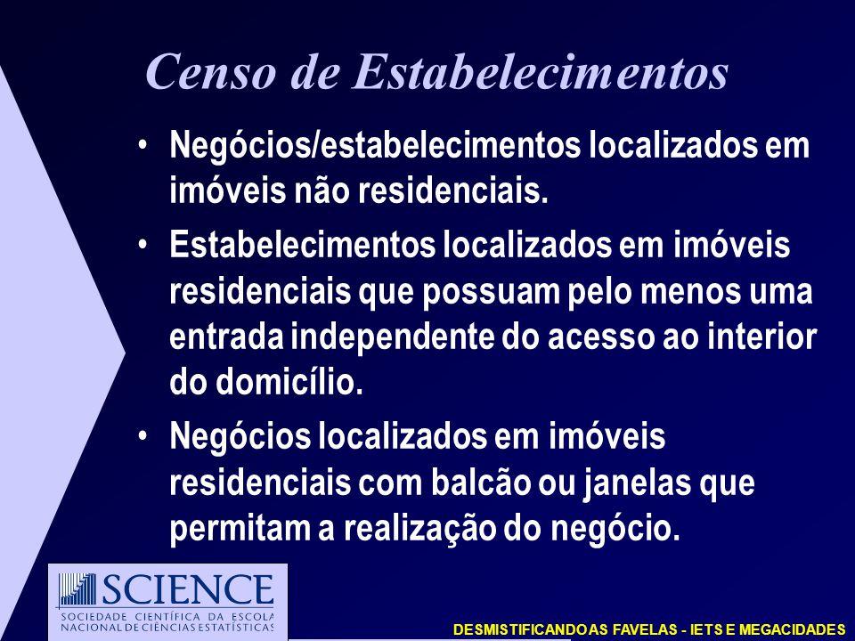 DESMISTIFICANDO AS FAVELAS - IETS E MEGACIDADES Censo de Estabelecimentos Negócios/estabelecimentos localizados em imóveis não residenciais.