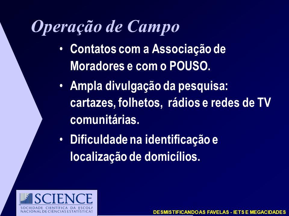 DESMISTIFICANDO AS FAVELAS - IETS E MEGACIDADES Operação de Campo Contatos com a Associação de Moradores e com o POUSO.