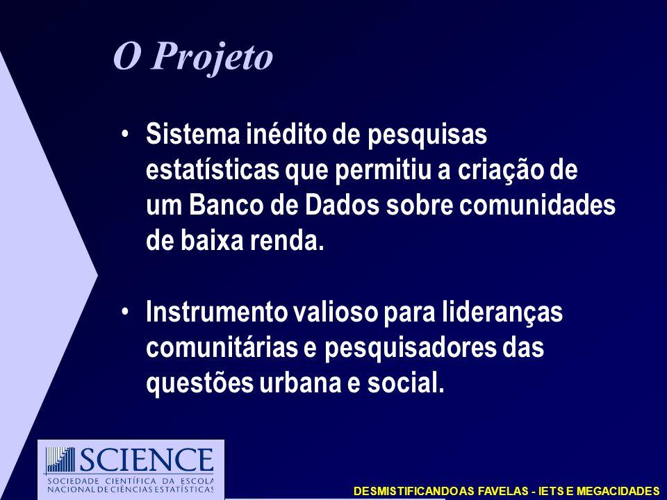 DESMISTIFICANDO AS FAVELAS - IETS E MEGACIDADES O Projeto Sistema inédito de pesquisas estatísticas que permitiu a criação de um Banco de Dados sobre comunidades de baixa renda.