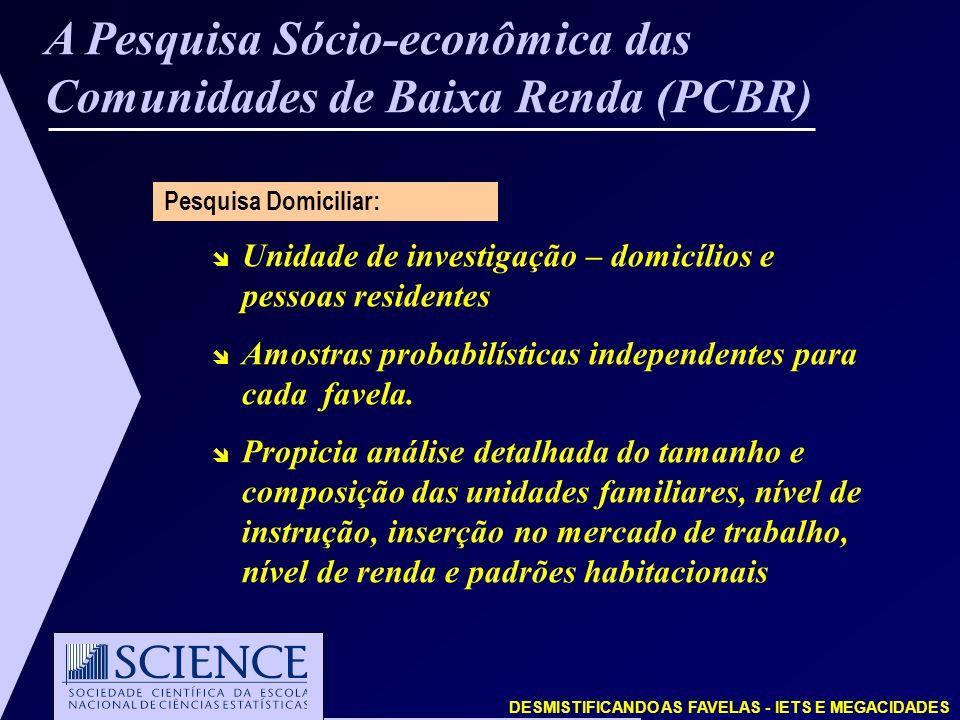 DESMISTIFICANDO AS FAVELAS - IETS E MEGACIDADES A Pesquisa Sócio-econômica das Comunidades de Baixa Renda (PCBR) Pesquisa Domiciliar:  Unidade de investigação – domicílios e pessoas residentes  Amostras probabilísticas independentes para cada favela.