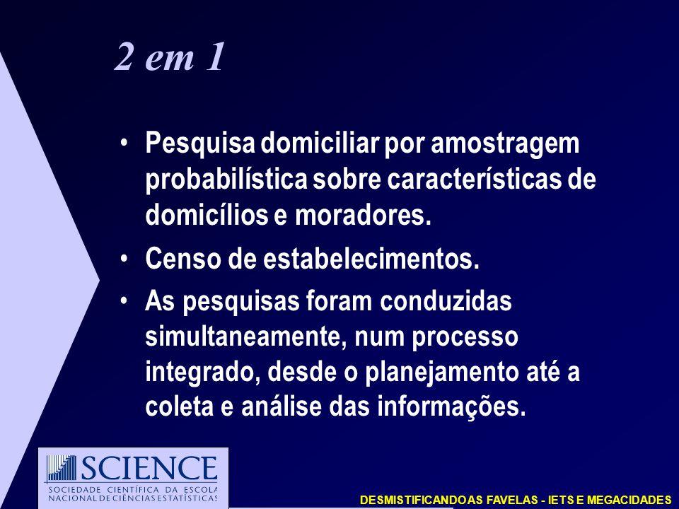 DESMISTIFICANDO AS FAVELAS - IETS E MEGACIDADES 2 em 1 Pesquisa domiciliar por amostragem probabilística sobre características de domicílios e moradores.