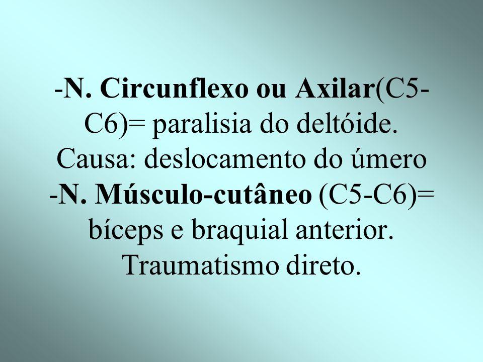 Lesões dos troncos nervosos: -N. Frênico (C3-C4)= nervo motor do diafragma: irritação, dores, soluços. Interrupção. Etiologia. -N.do Grande Denteado (