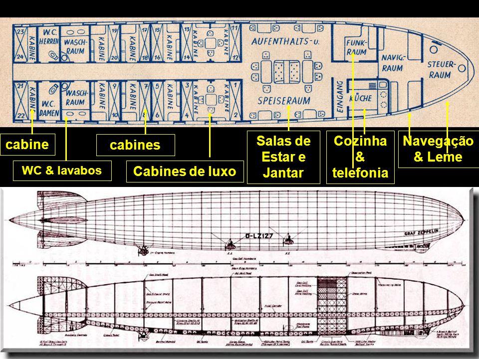 Graf Zeppelin O Graf Zeppelin oferecia grande conforto.