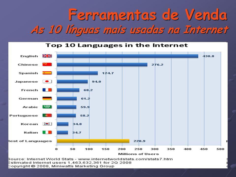 Ferramentas de Venda As 10 línguas mais usadas na Internet