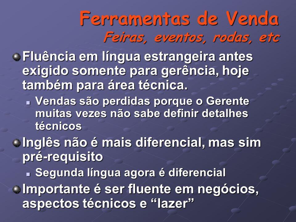 Fluência em língua estrangeira antes exigido somente para gerência, hoje também para área técnica.